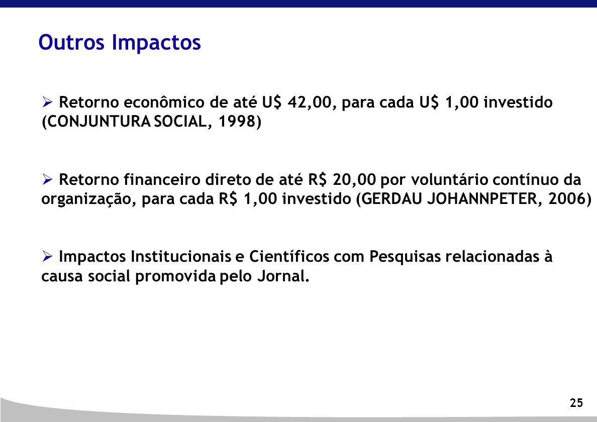 Outros Impactos Retorno econômico de até U$ 42,00, para cada U$ 1,00 investido (CONJUNTURA SOCIAL, 1998)