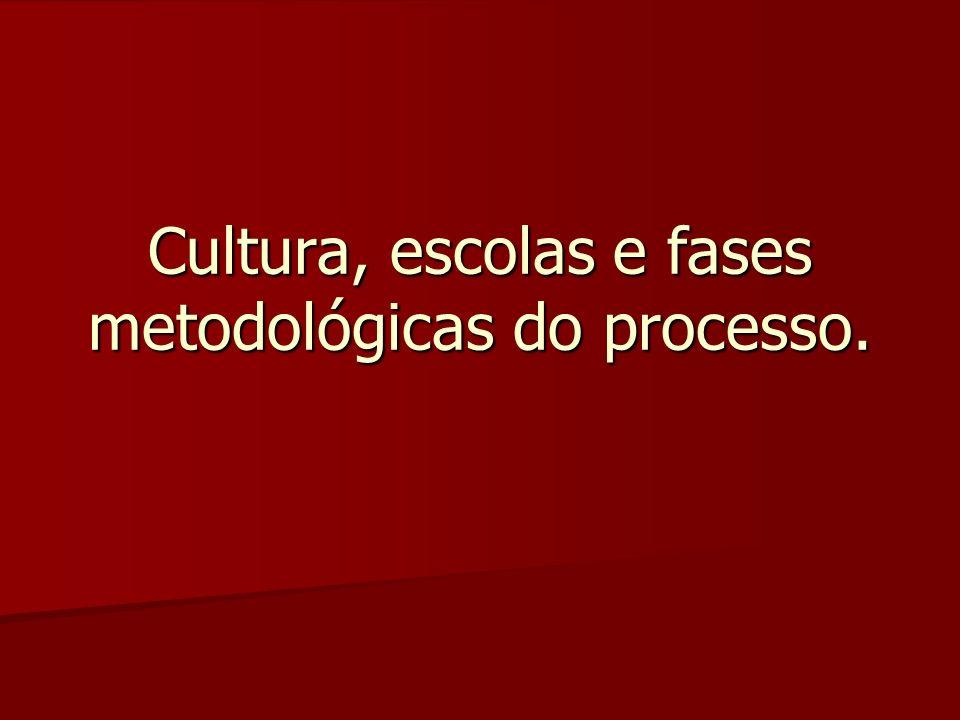 Cultura, escolas e fases metodológicas do processo.
