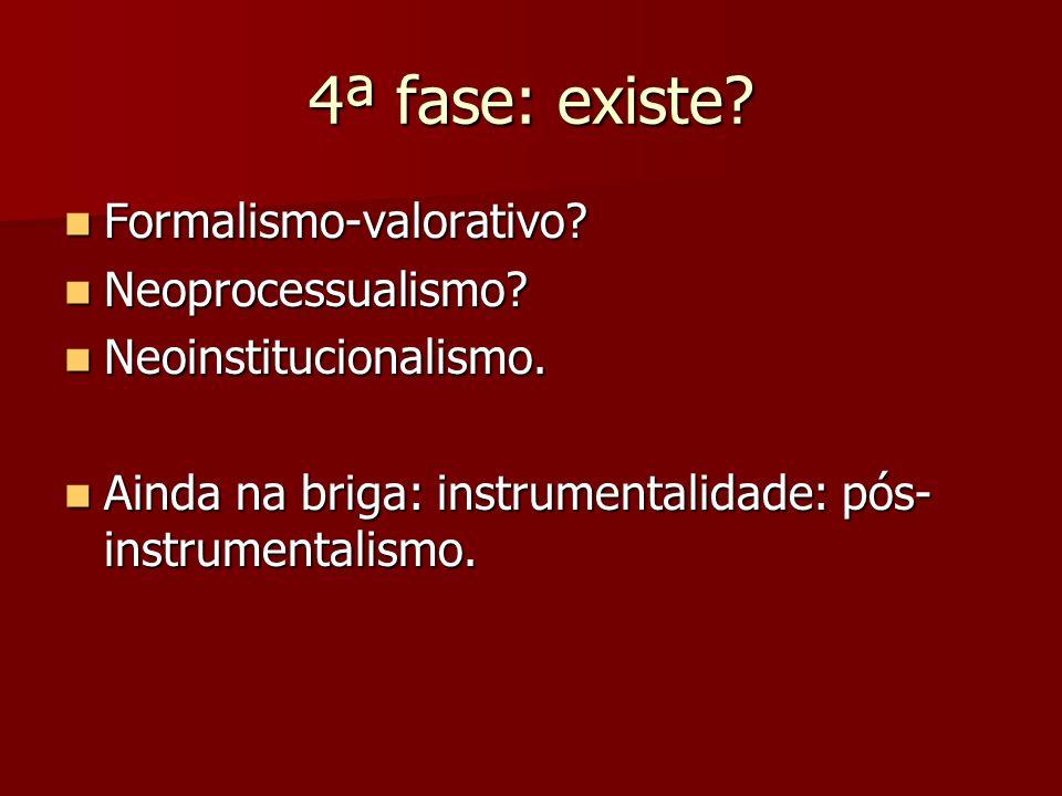 4ª fase: existe Formalismo-valorativo Neoprocessualismo