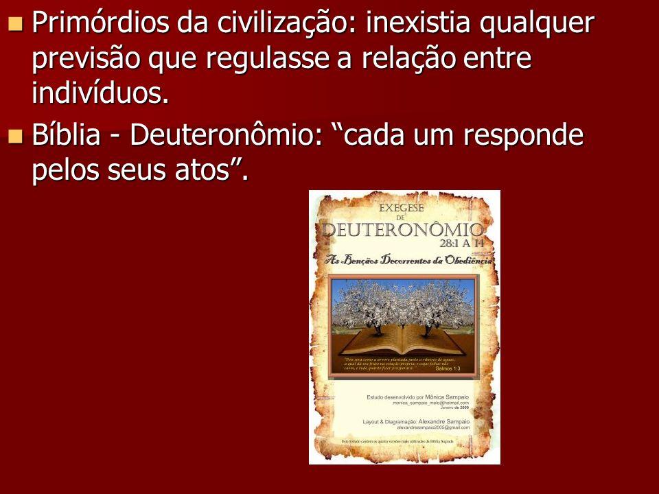 Primórdios da civilização: inexistia qualquer previsão que regulasse a relação entre indivíduos.