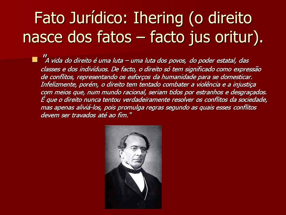 Fato Jurídico: Ihering (o direito nasce dos fatos – facto jus oritur).