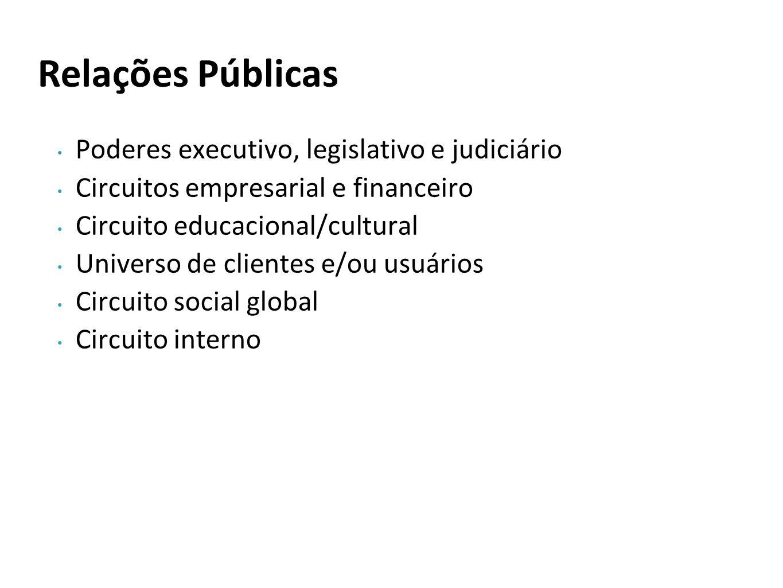 Relações Públicas Poderes executivo, legislativo e judiciário