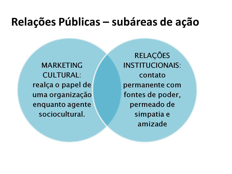 Relações Públicas – subáreas de ação