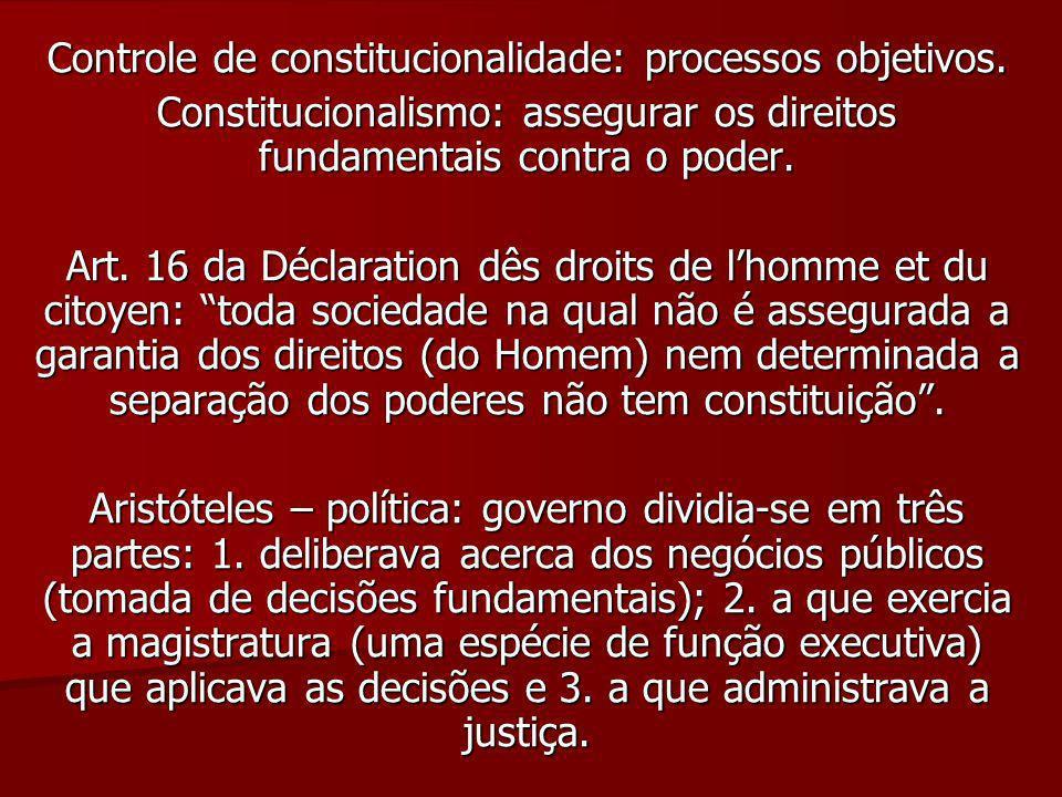 Controle de constitucionalidade: processos objetivos.