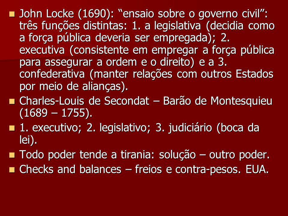 John Locke (1690): ensaio sobre o governo civil : três funções distintas: 1. a legislativa (decidia como a força pública deveria ser empregada); 2. executiva (consistente em empregar a força pública para assegurar a ordem e o direito) e a 3. confederativa (manter relações com outros Estados por meio de alianças).