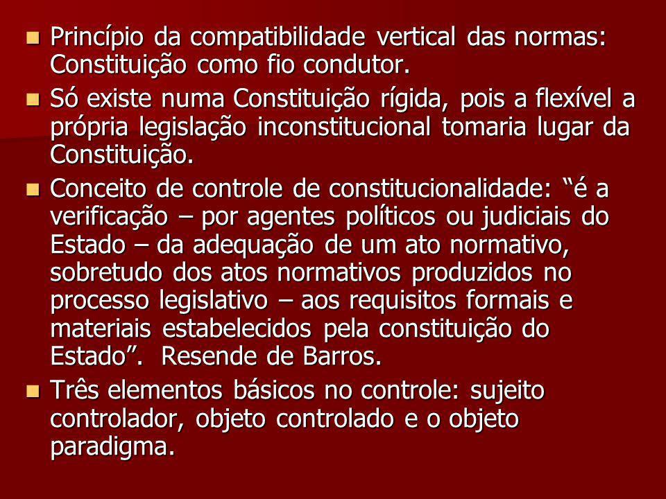 Princípio da compatibilidade vertical das normas: Constituição como fio condutor.