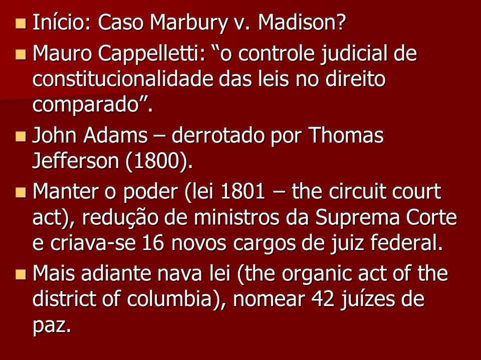 Início: Caso Marbury v. Madison