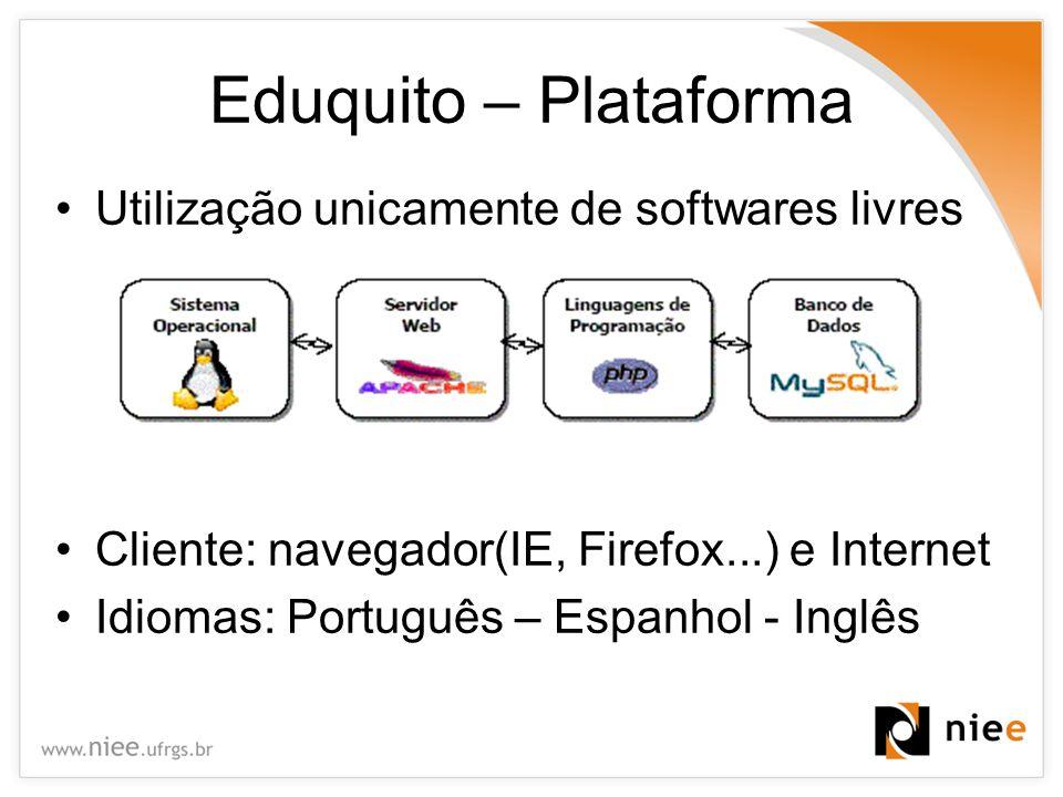 Eduquito – Plataforma Utilização unicamente de softwares livres