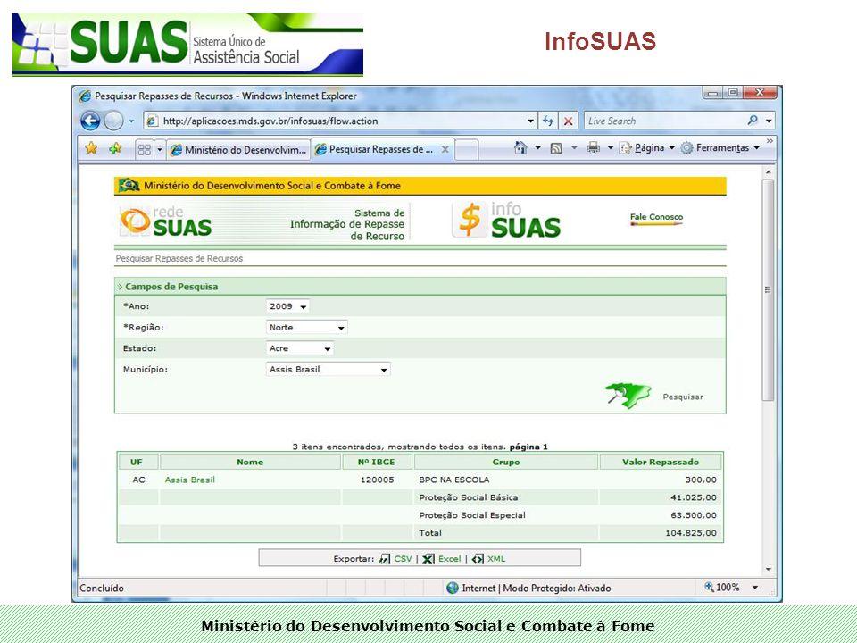InfoSUAS