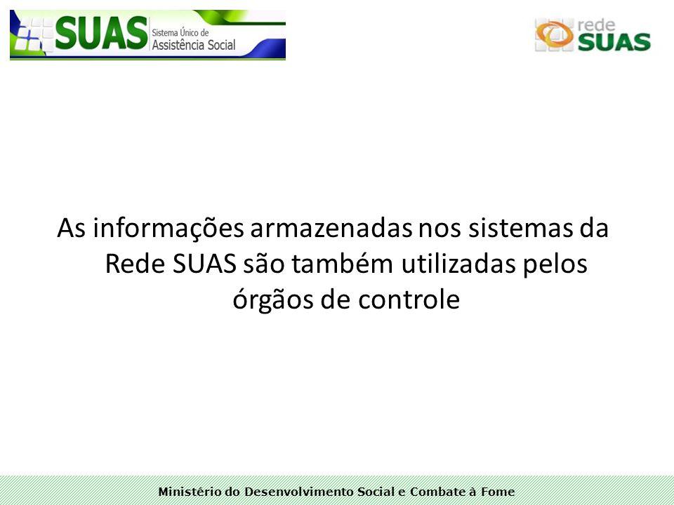 As informações armazenadas nos sistemas da Rede SUAS são também utilizadas pelos órgãos de controle