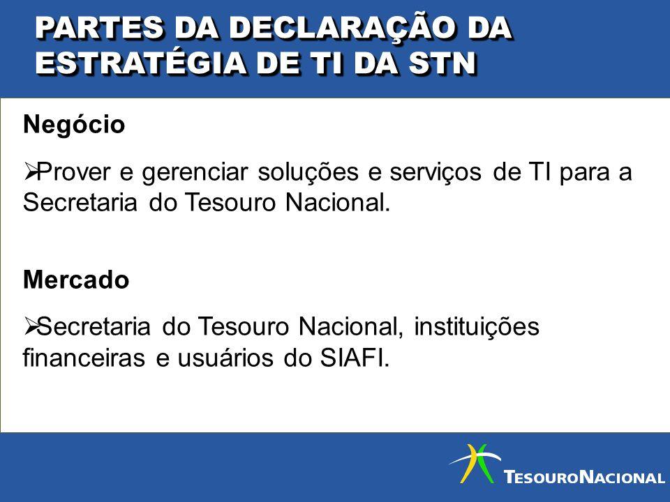 PARTES DA DECLARAÇÃO DA ESTRATÉGIA DE TI DA STN