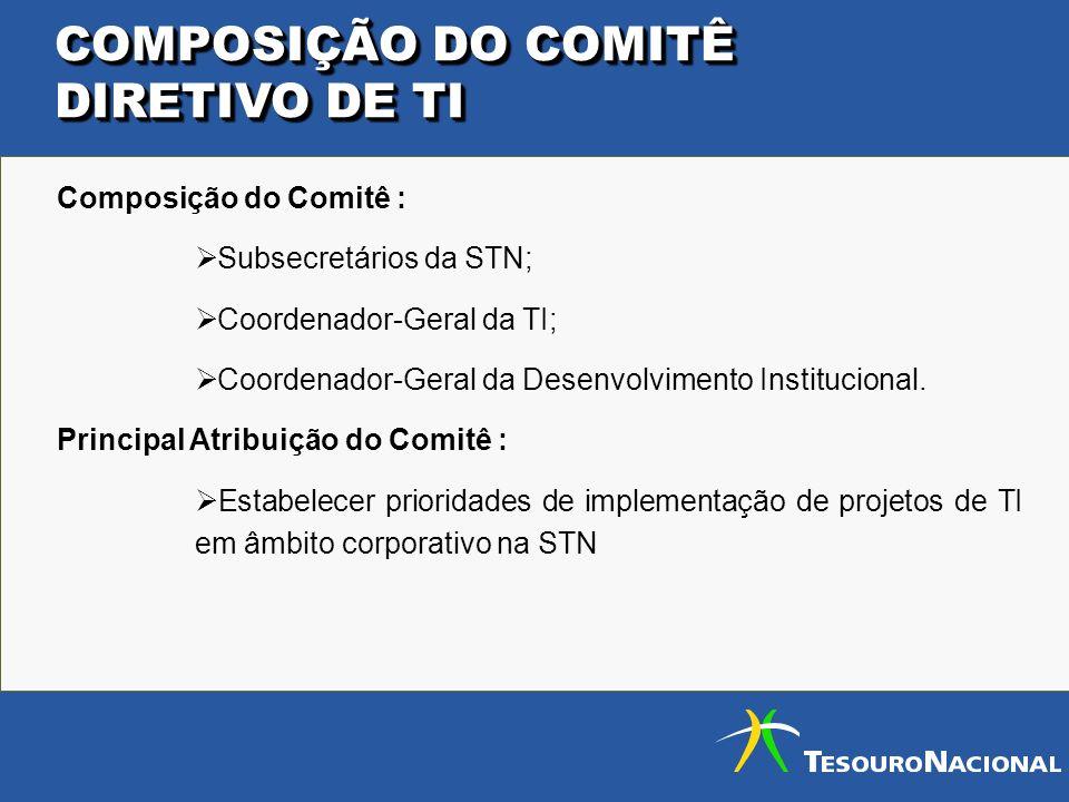 COMPOSIÇÃO DO COMITÊ DIRETIVO DE TI