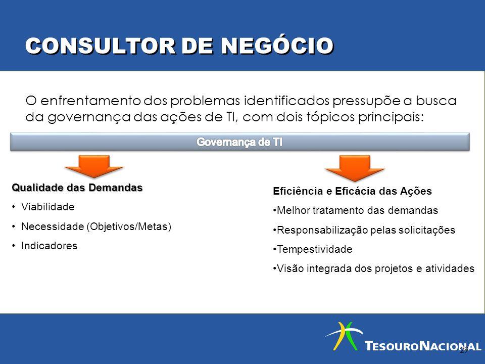 CONSULTOR DE NEGÓCIO O enfrentamento dos problemas identificados pressupõe a busca da governança das ações de TI, com dois tópicos principais:
