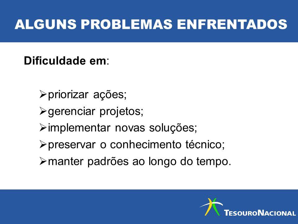 ALGUNS PROBLEMAS ENFRENTADOS