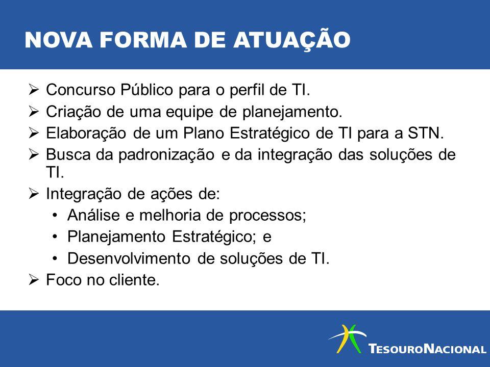 NOVA FORMA DE ATUAÇÃO Concurso Público para o perfil de TI.