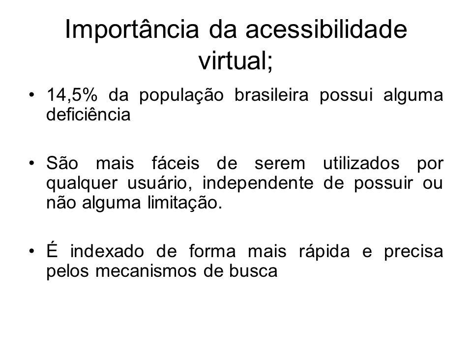 Importância da acessibilidade virtual;