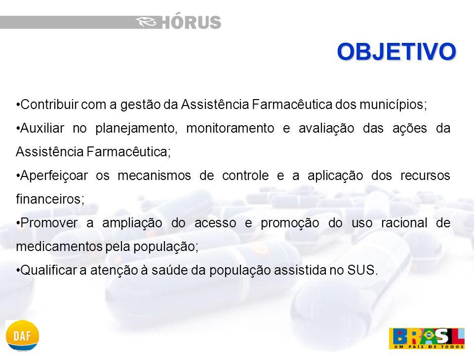 OBJETIVO Contribuir com a gestão da Assistência Farmacêutica dos municípios;