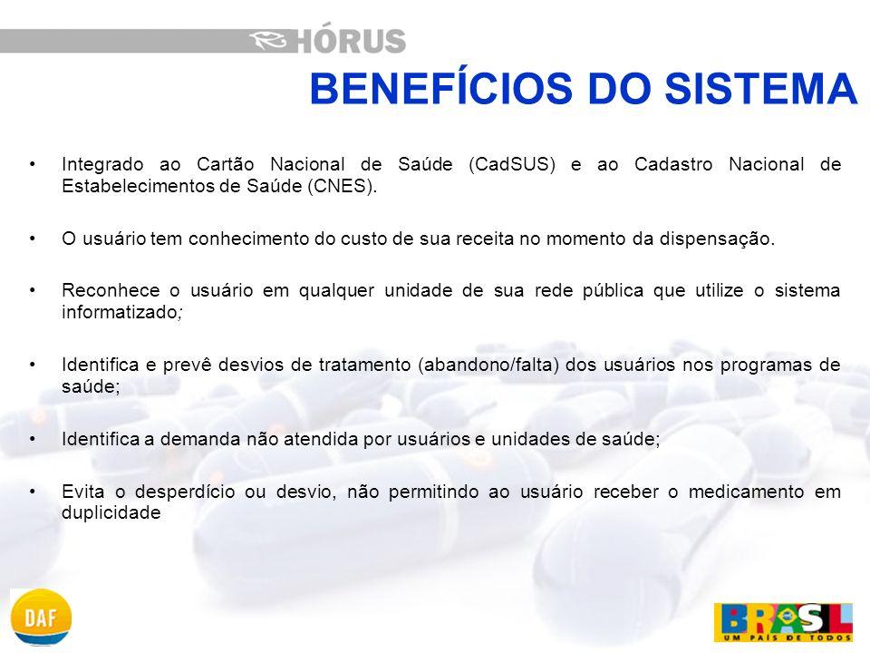 BENEFÍCIOS DO SISTEMA Integrado ao Cartão Nacional de Saúde (CadSUS) e ao Cadastro Nacional de Estabelecimentos de Saúde (CNES).
