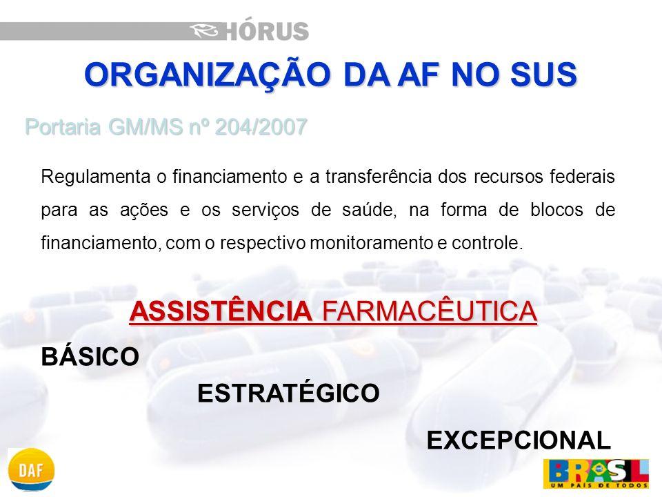 ORGANIZAÇÃO DA AF NO SUS