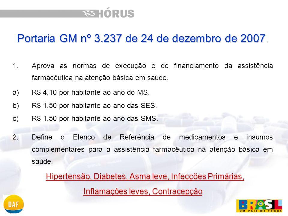 Portaria GM nº 3.237 de 24 de dezembro de 2007.