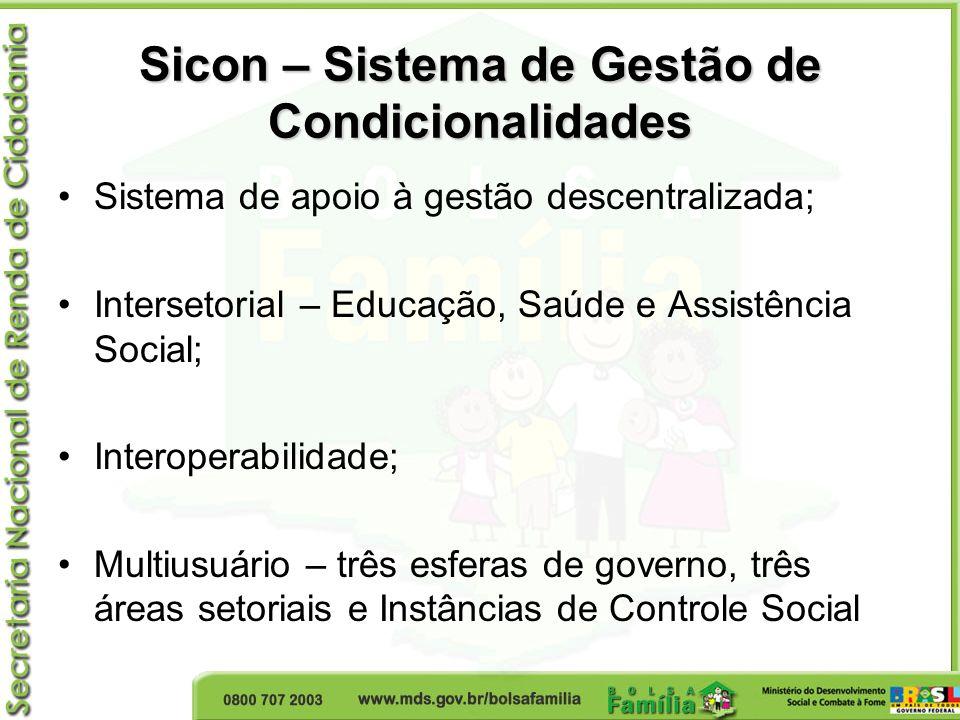 Sicon – Sistema de Gestão de Condicionalidades