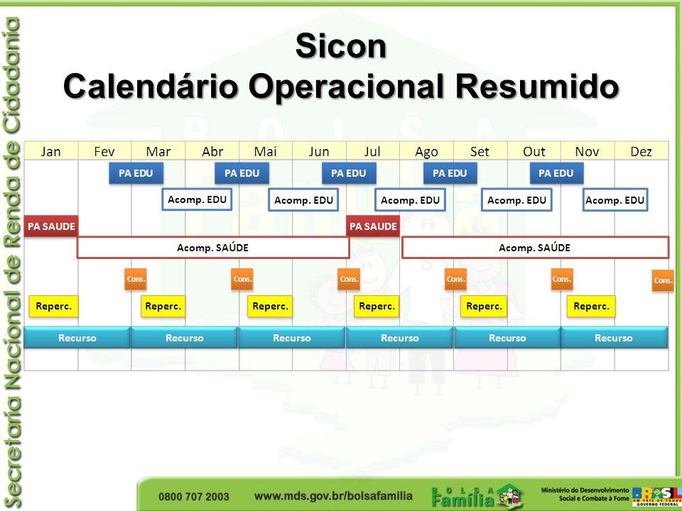 Sicon Calendário Operacional Resumido
