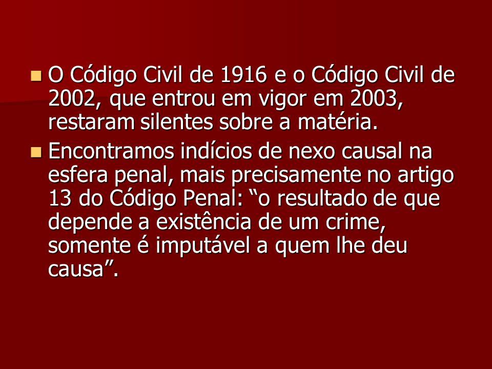 O Código Civil de 1916 e o Código Civil de 2002, que entrou em vigor em 2003, restaram silentes sobre a matéria.
