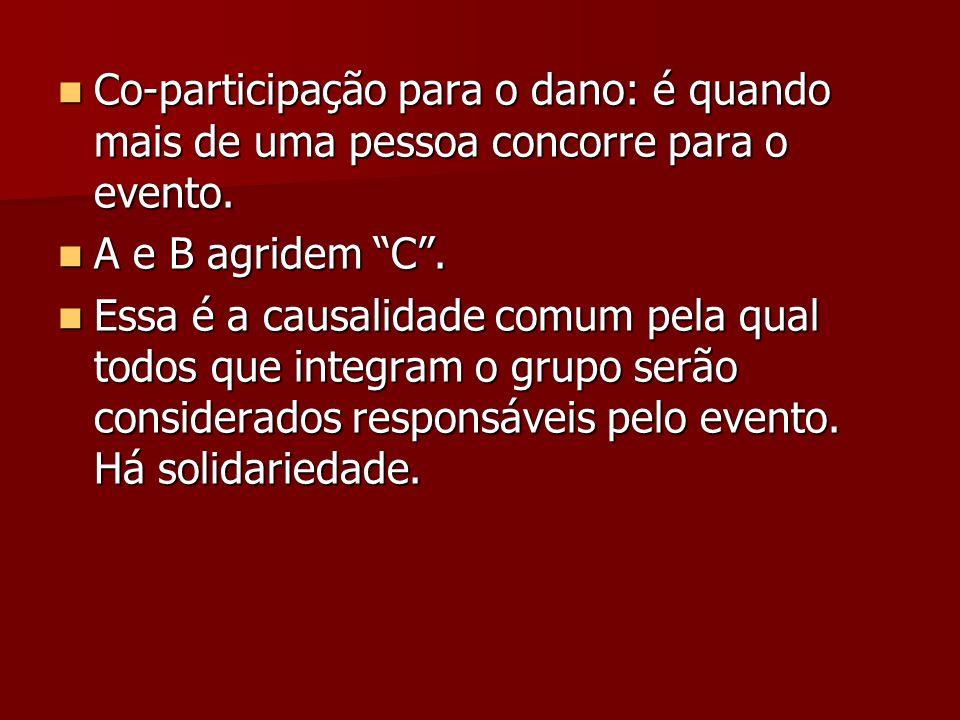 Co-participação para o dano: é quando mais de uma pessoa concorre para o evento.