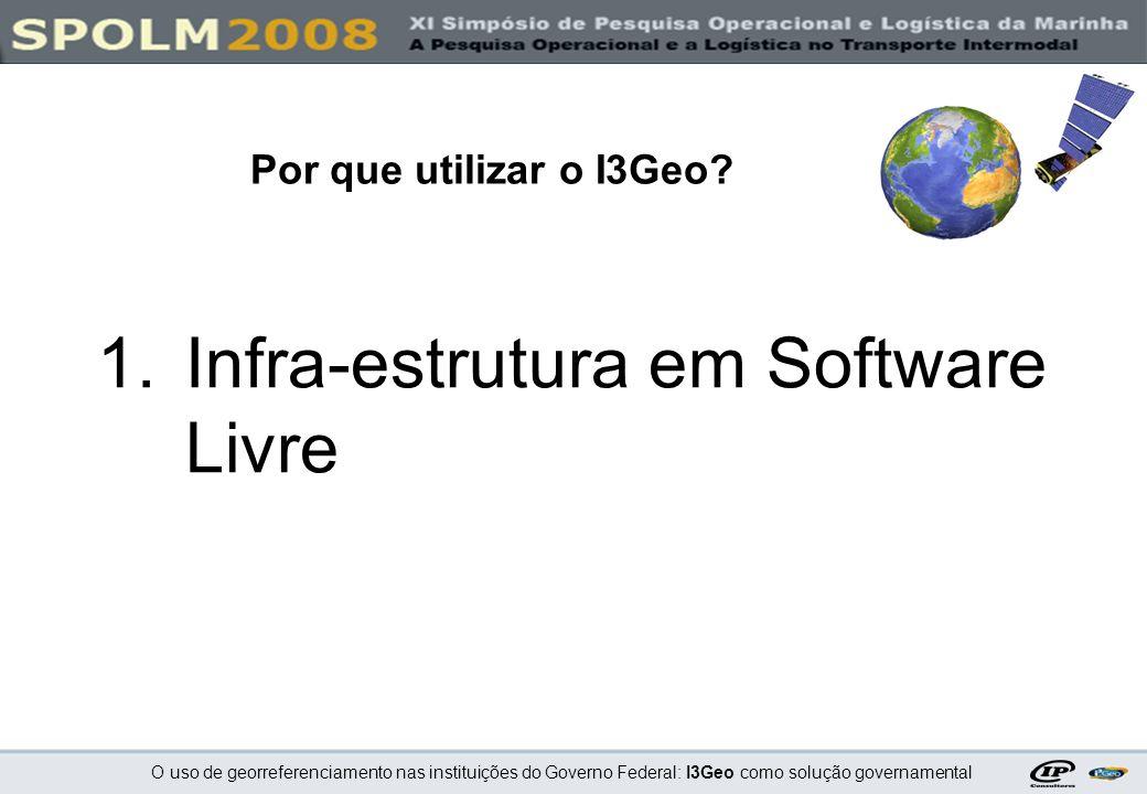 Infra-estrutura em Software Livre