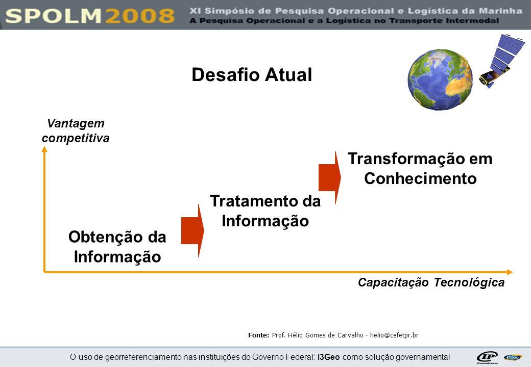 Desafio Atual Transformação em Conhecimento Tratamento da Informação