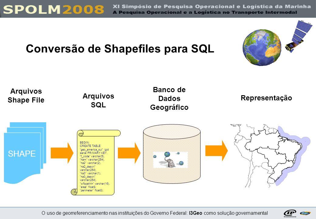 Conversão de Shapefiles para SQL Banco de Dados Geográfico