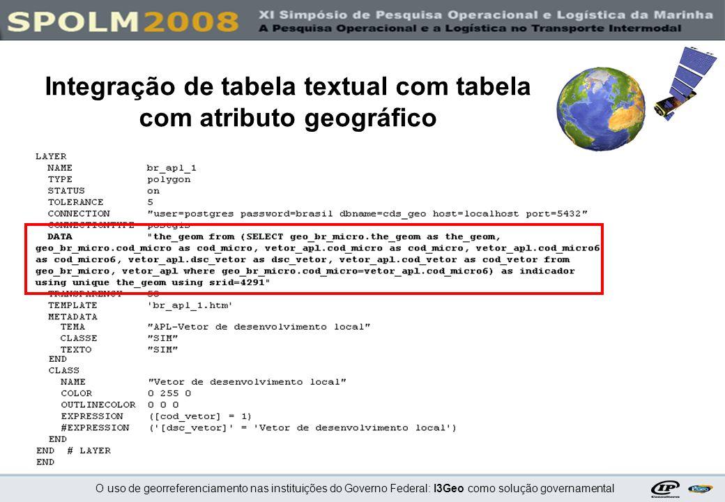 Integração de tabela textual com tabela com atributo geográfico