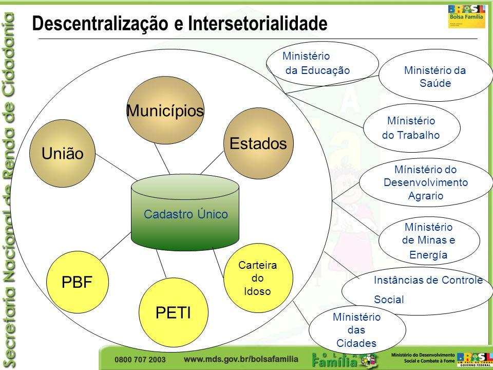 Descentralização e Intersetorialidade