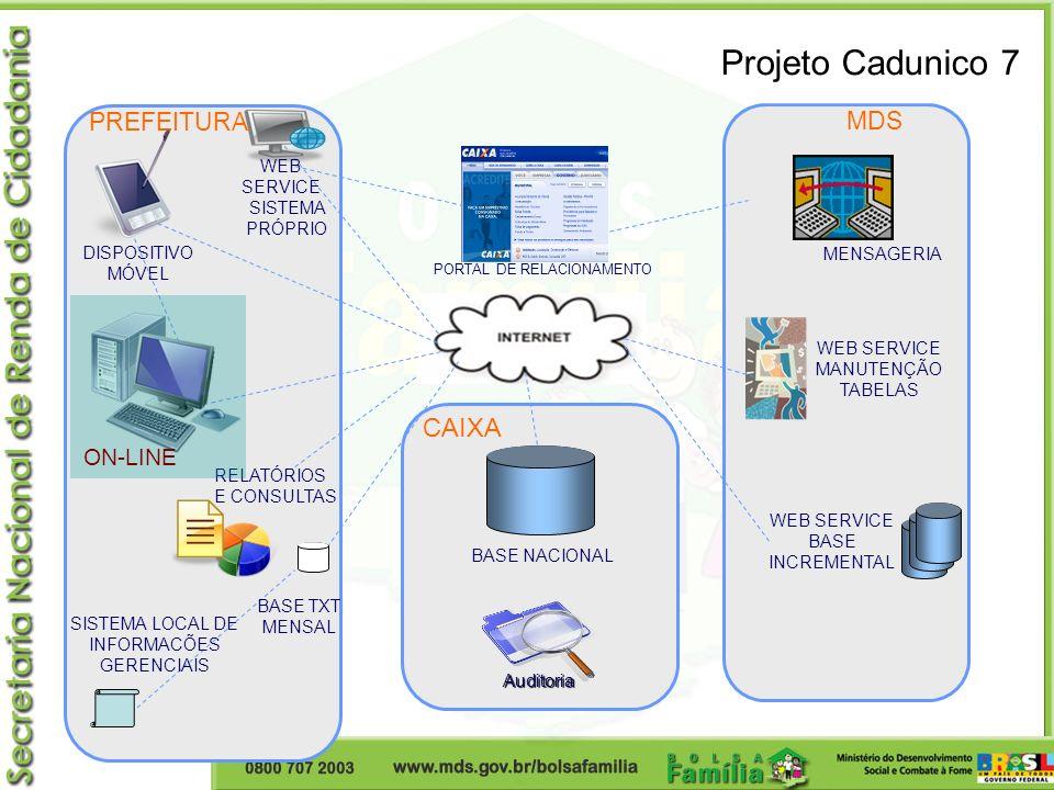 Projeto Cadunico 7 CAIXA PREFEITURA MDS ON-LINE WEB SERVICE