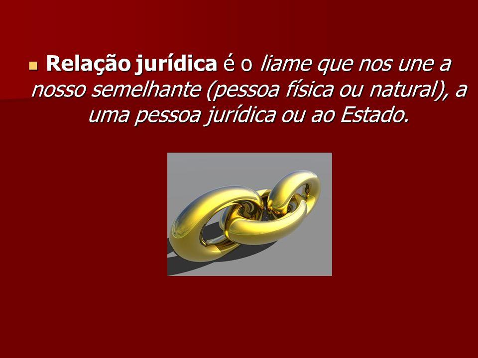 Relação jurídica é o liame que nos une a nosso semelhante (pessoa física ou natural), a uma pessoa jurídica ou ao Estado.
