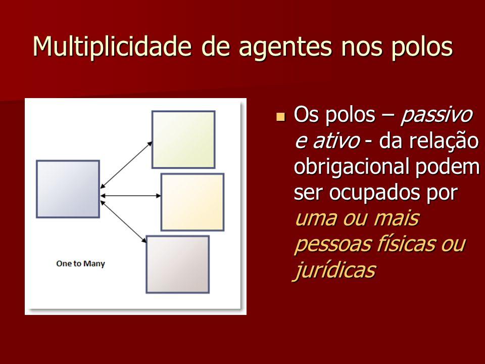 Multiplicidade de agentes nos polos