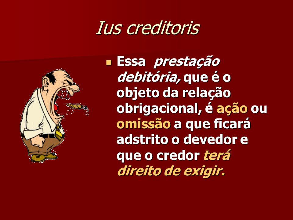 Ius creditoris