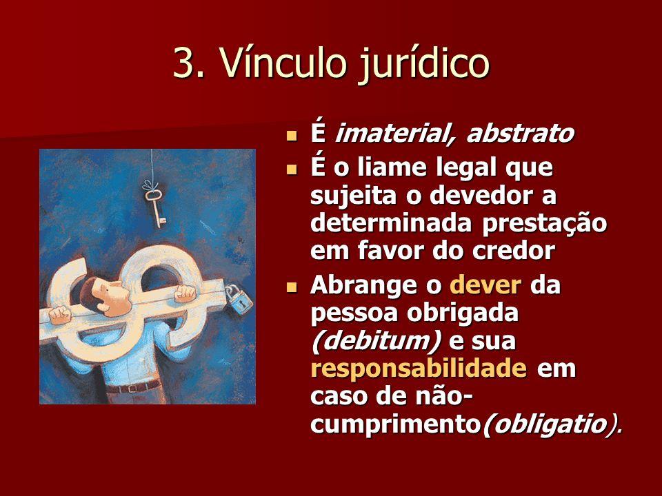 3. Vínculo jurídico É imaterial, abstrato