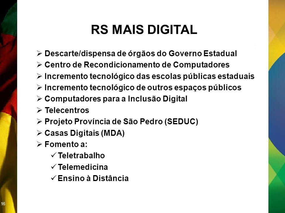 RS MAIS DIGITAL Descarte/dispensa de órgãos do Governo Estadual