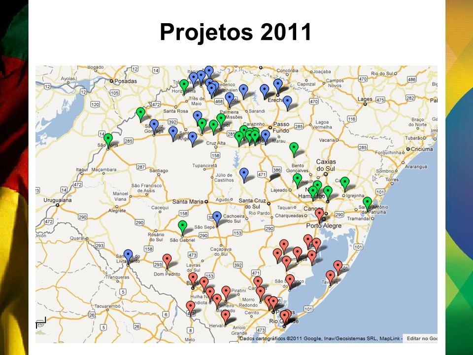 Projetos 2011