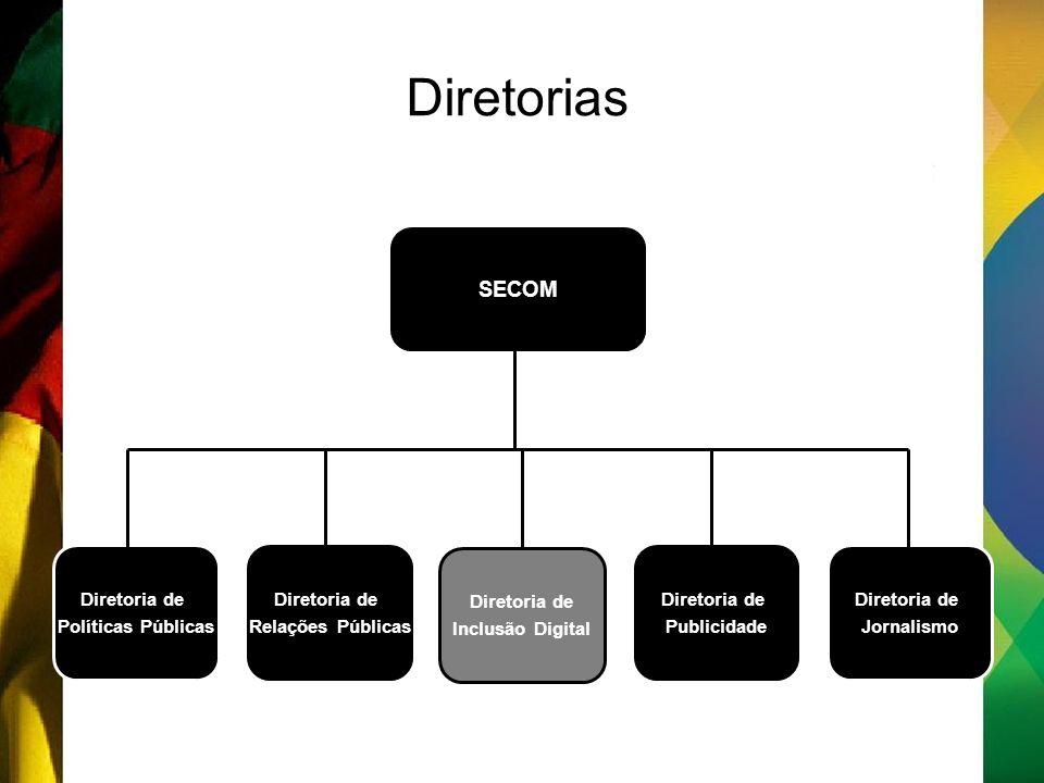 Diretorias SECOM Diretoria de Políticas Públicas Diretoria de