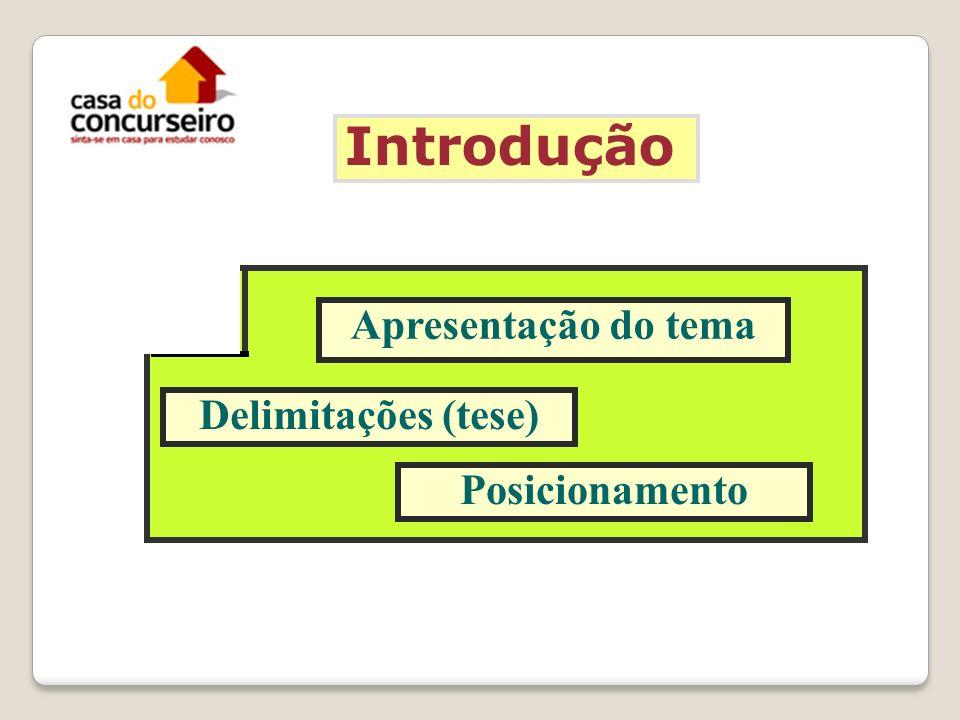 Introdução Apresentação do tema Delimitações (tese) Posicionamento