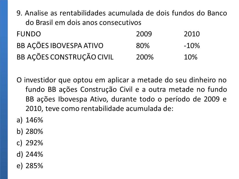 9. Analise as rentabilidades acumulada de dois fundos do Banco do Brasil em dois anos consecutivos