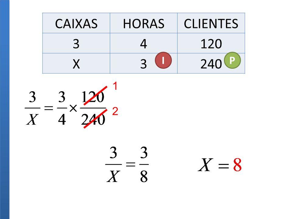 CAIXAS HORAS CLIENTES 3 4 120 X 240 I P 1 2