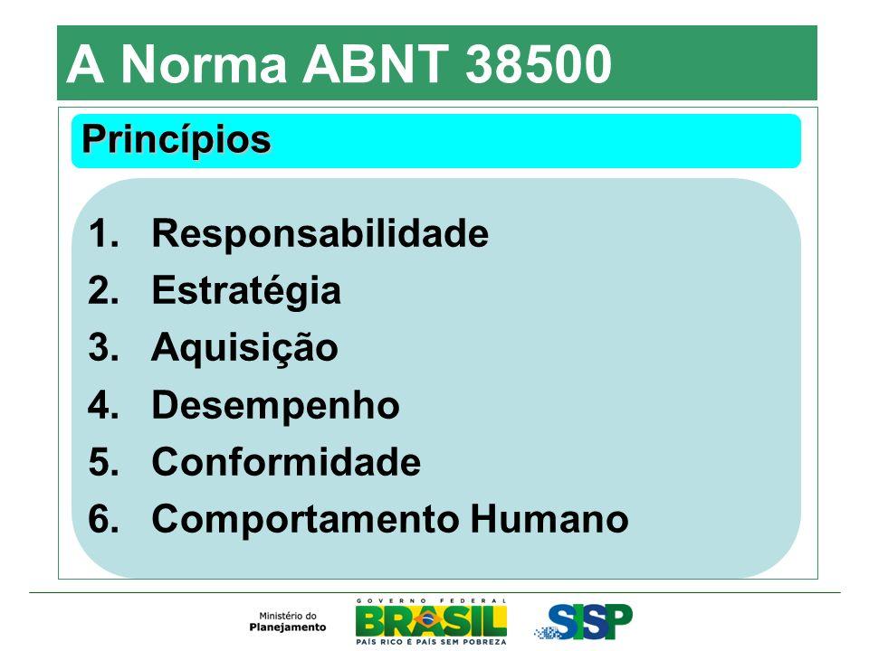 A Norma ABNT 38500 Princípios Responsabilidade Estratégia Aquisição