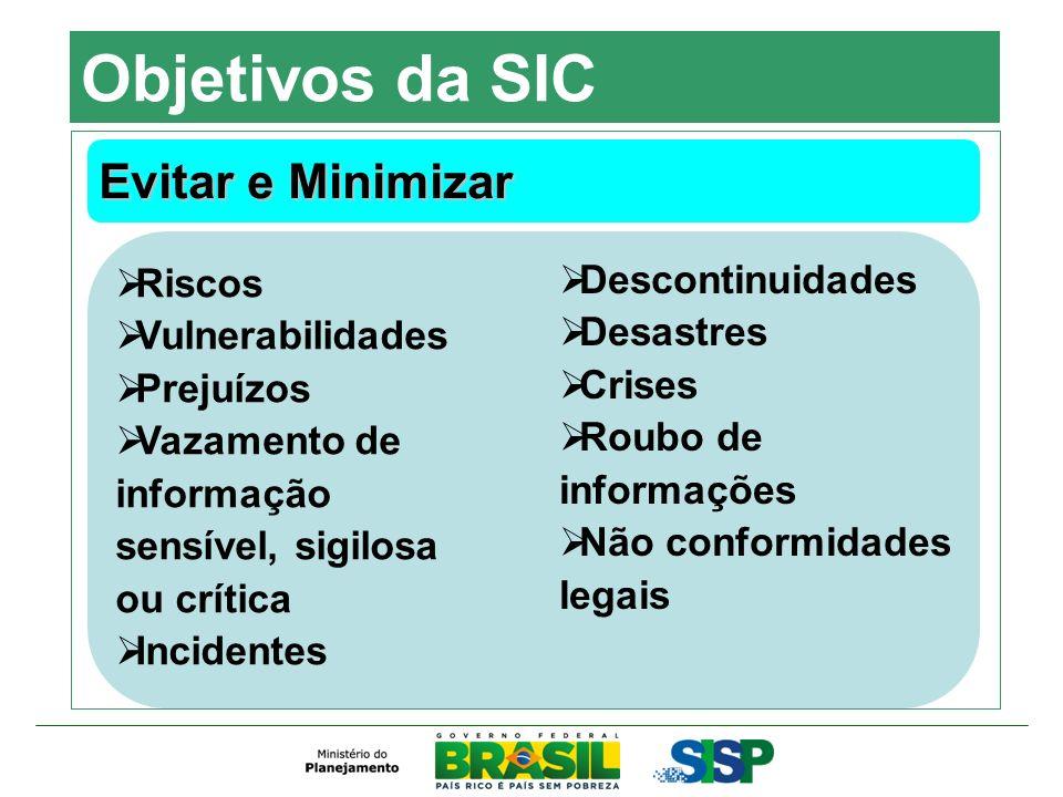 Objetivos da SIC Evitar e Minimizar Riscos Descontinuidades Desastres