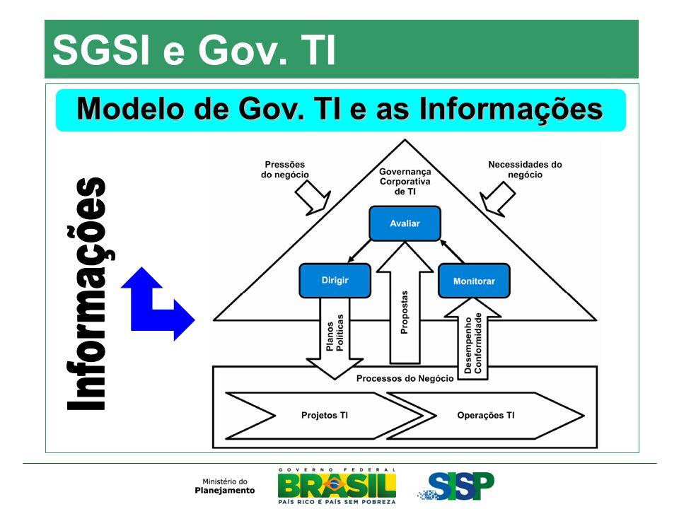 Modelo de Gov. TI e as Informações