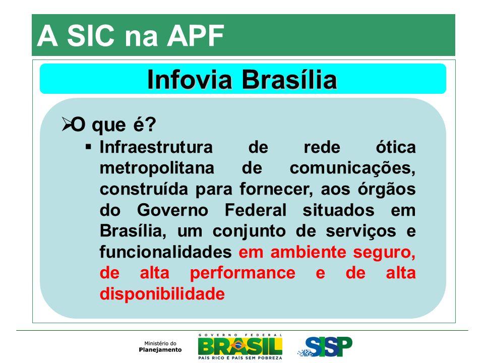 A SIC na APF Infovia Brasília O que é