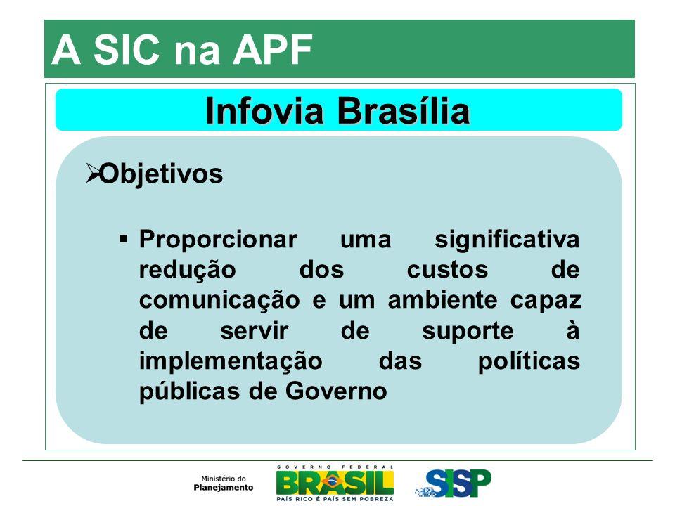 A SIC na APF Infovia Brasília Objetivos