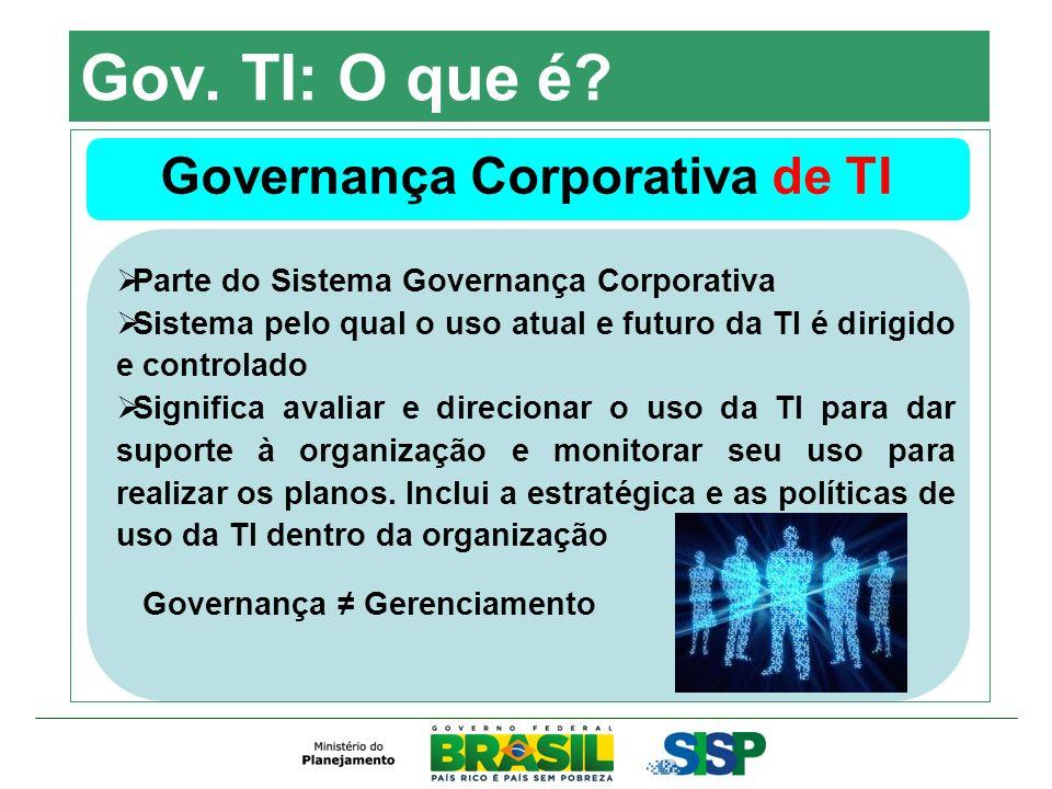Governança Corporativa de TI Governança ≠ Gerenciamento